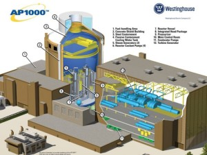 Westinghouse-AP-1000